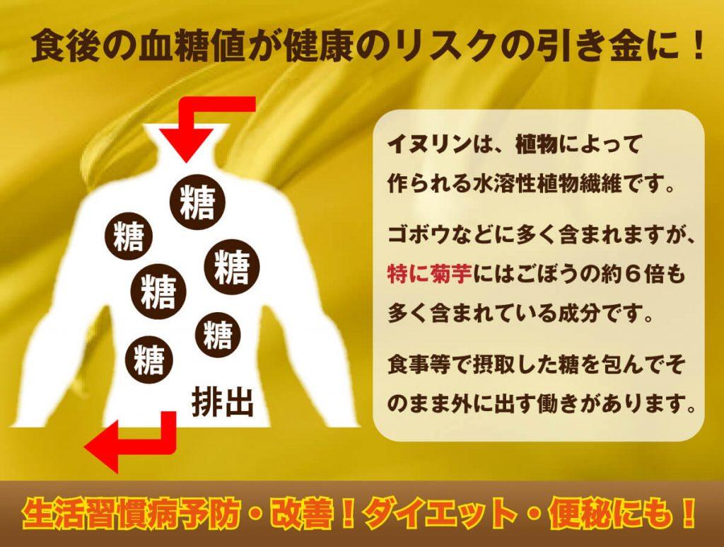 食後の血糖値が健康のリスクの引き金に